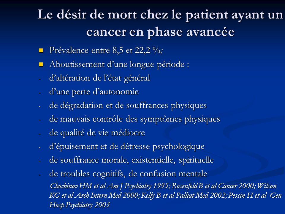 Le désir de mort chez le patient ayant un cancer en phase avancée Prévalence entre 8,5 et 22,2 %; Prévalence entre 8,5 et 22,2 %; Aboutissement dune l