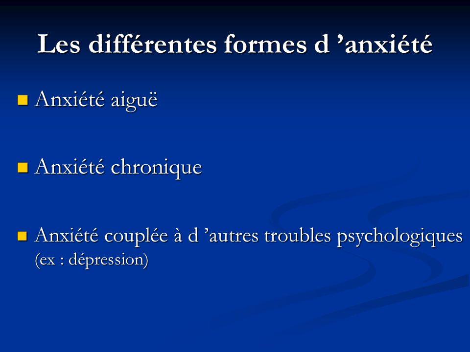 Les différentes formes d anxiété Anxiété aiguë Anxiété aiguë Anxiété chronique Anxiété chronique Anxiété couplée à d autres troubles psychologiques (ex : dépression) Anxiété couplée à d autres troubles psychologiques (ex : dépression)