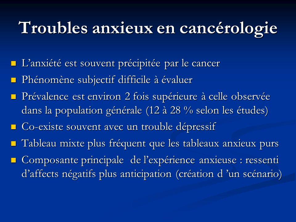 Troubles anxieux en cancérologie Lanxiété est souvent précipitée par le cancer Lanxiété est souvent précipitée par le cancer Phénomène subjectif difficile à évaluer Phénomène subjectif difficile à évaluer Prévalence est environ 2 fois supérieure à celle observée dans la population générale (12 à 28 % selon les études) Prévalence est environ 2 fois supérieure à celle observée dans la population générale (12 à 28 % selon les études) Co-existe souvent avec un trouble dépressif Co-existe souvent avec un trouble dépressif Tableau mixte plus fréquent que les tableaux anxieux purs Tableau mixte plus fréquent que les tableaux anxieux purs Composante principale de lexpérience anxieuse : ressenti daffects négatifs plus anticipation (création d un scénario) Composante principale de lexpérience anxieuse : ressenti daffects négatifs plus anticipation (création d un scénario)