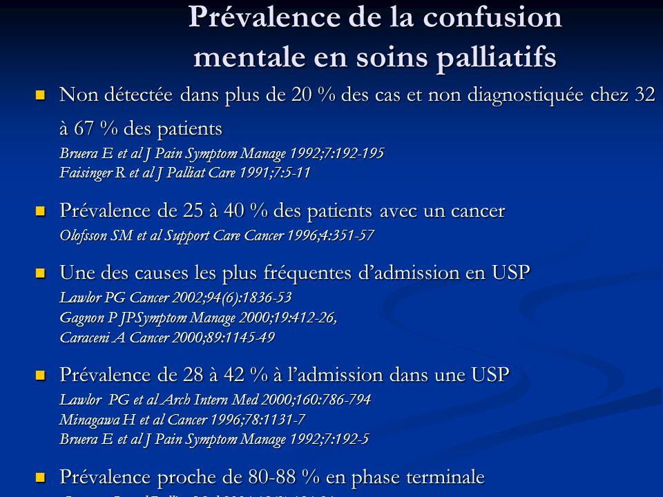 Prévalence de la confusion mentale en soins palliatifs Non détectée dans plus de 20 % des cas et non diagnostiquée chez 32 à 67 % des patients Bruera