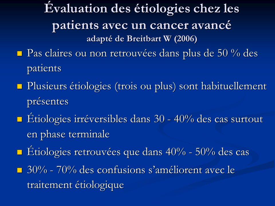 Évaluation des étiologies chez les patients avec un cancer avancé adapté de Breitbart W (2006) Pas claires ou non retrouvées dans plus de 50 % des patients Pas claires ou non retrouvées dans plus de 50 % des patients Plusieurs étiologies (trois ou plus) sont habituellement présentes Plusieurs étiologies (trois ou plus) sont habituellement présentes Étiologies irréversibles dans 30 - 40% des cas surtout en phase terminale Étiologies irréversibles dans 30 - 40% des cas surtout en phase terminale Étiologies retrouvées que dans 40% - 50% des cas Étiologies retrouvées que dans 40% - 50% des cas 30% - 70% des confusions saméliorent avec le traitement étiologique 30% - 70% des confusions saméliorent avec le traitement étiologique