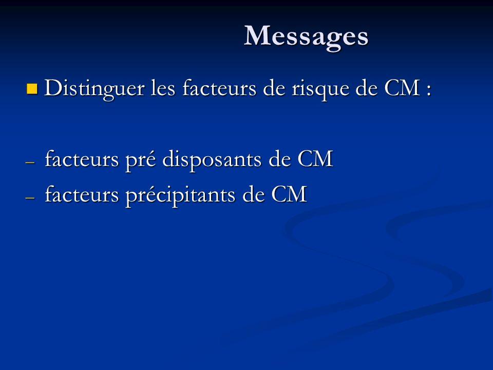 Messages Distinguer les facteurs de risque de CM : Distinguer les facteurs de risque de CM : – facteurs pré disposants de CM – facteurs précipitants de CM