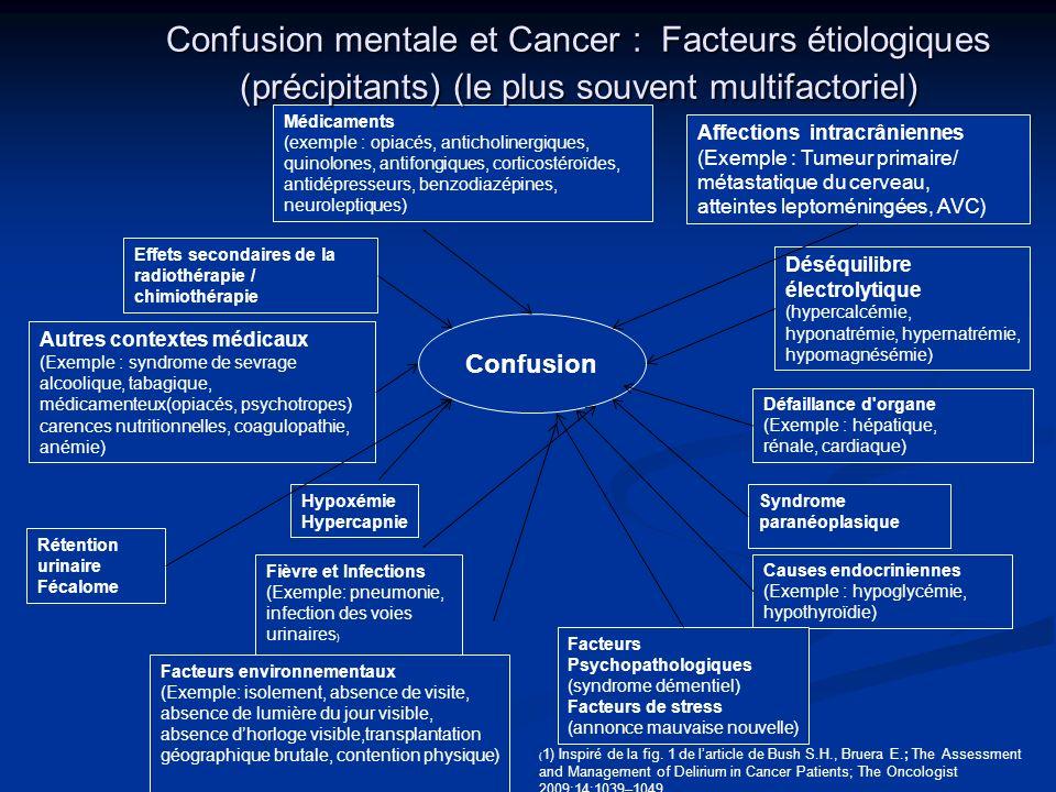 Confusion Médicaments (exemple : opiacés, anticholinergiques, quinolones, antifongiques, corticostéroïdes, antidépresseurs, benzodiazépines, neurolept