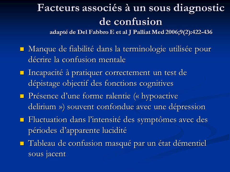 Facteurs associés à un sous diagnostic de confusion adapté de Del Fabbro E et al J Palliat Med 2006;9(2):422-436 Manque de fiabilité dans la terminolo