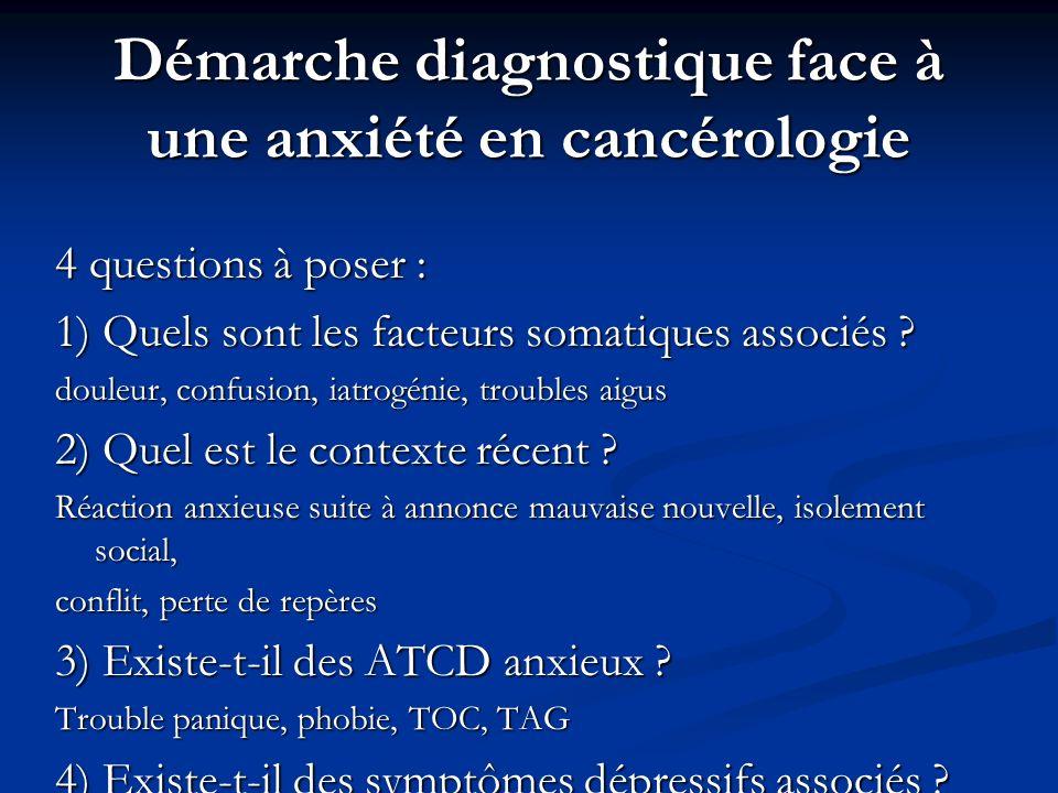 Démarche diagnostique face à une anxiété en cancérologie 4 questions à poser : 1) Quels sont les facteurs somatiques associés ? douleur, confusion, ia
