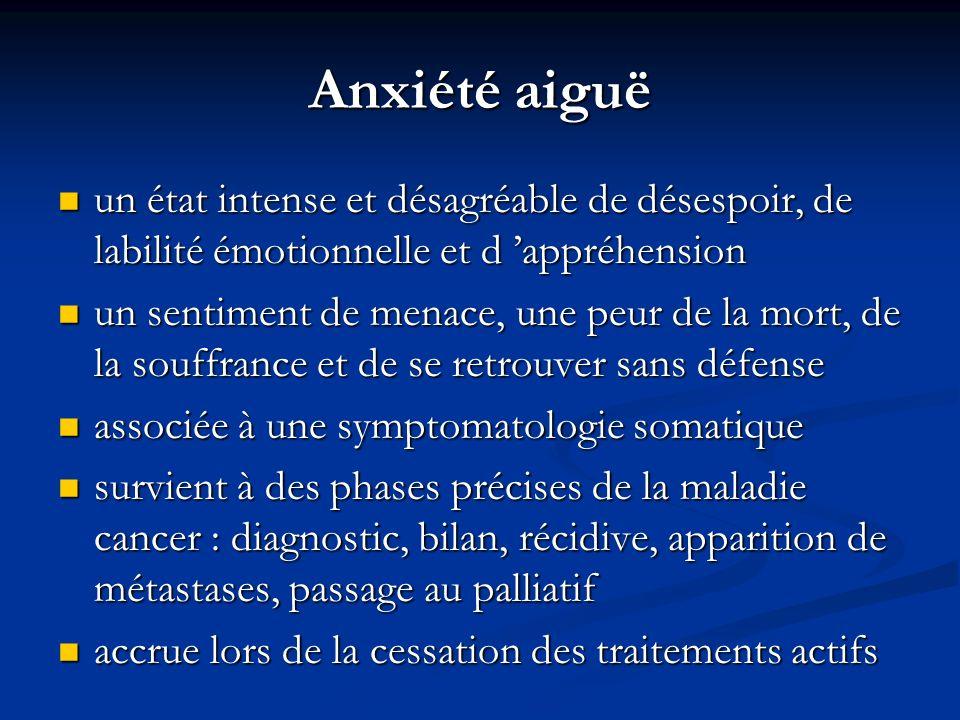 Anxiété aiguë un état intense et désagréable de désespoir, de labilité émotionnelle et d appréhension un état intense et désagréable de désespoir, de labilité émotionnelle et d appréhension un sentiment de menace, une peur de la mort, de la souffrance et de se retrouver sans défense un sentiment de menace, une peur de la mort, de la souffrance et de se retrouver sans défense associée à une symptomatologie somatique associée à une symptomatologie somatique survient à des phases précises de la maladie cancer : diagnostic, bilan, récidive, apparition de métastases, passage au palliatif survient à des phases précises de la maladie cancer : diagnostic, bilan, récidive, apparition de métastases, passage au palliatif accrue lors de la cessation des traitements actifs accrue lors de la cessation des traitements actifs