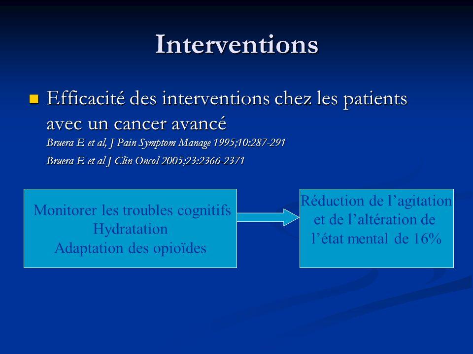 Interventions Efficacité des interventions chez les patients avec un cancer avancé Bruera E et al, J Pain Symptom Manage 1995;10:287-291 Bruera E et a