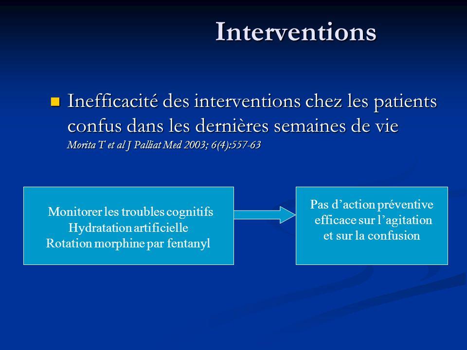 Interventions Inefficacité des interventions chez les patients confus dans les dernières semaines de vie Morita T et al J Palliat Med 2003; 6(4):557-63 Inefficacité des interventions chez les patients confus dans les dernières semaines de vie Morita T et al J Palliat Med 2003; 6(4):557-63 Monitorer les troubles cognitifs Hydratation artificielle Rotation morphine par fentanyl Pas daction préventive efficace sur lagitation et sur la confusion