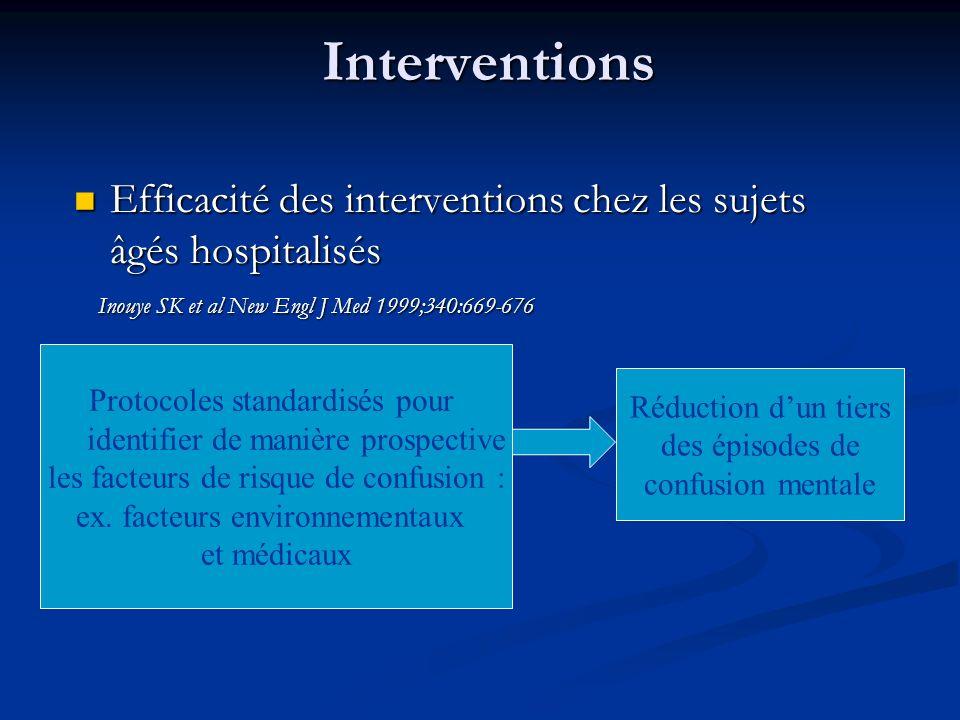 Interventions Efficacité des interventions chez les sujets âgés hospitalisés Efficacité des interventions chez les sujets âgés hospitalisés Inouye SK