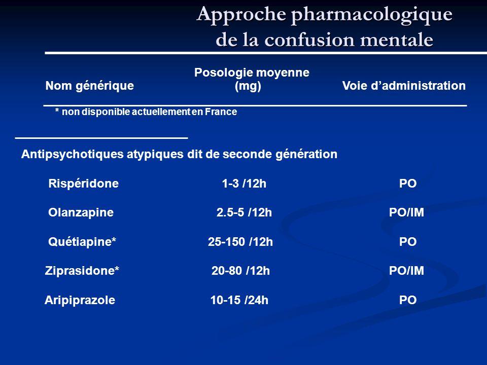 Approche pharmacologique de la confusion mentale Posologie moyenne Nom générique (mg) Voie dadministration * non disponible actuellement en France Antipsychotiques atypiques dit de seconde génération Rispéridone 1-3 /12h PO Olanzapine 2.5-5 /12h PO/IM Quétiapine* 25-150 /12h PO Ziprasidone* 20-80 /12h PO/IM Aripiprazole 10-15 /24h PO