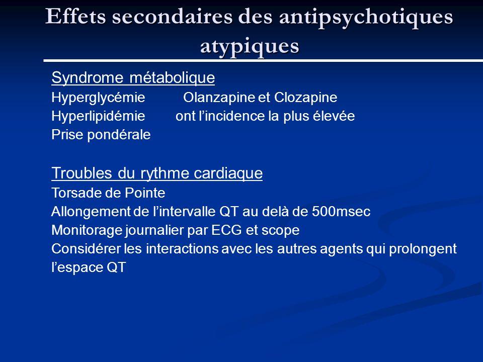 Effets secondaires des antipsychotiques atypiques Syndrome métabolique Hyperglycémie Olanzapine et Clozapine Hyperlipidémie ont lincidence la plus éle