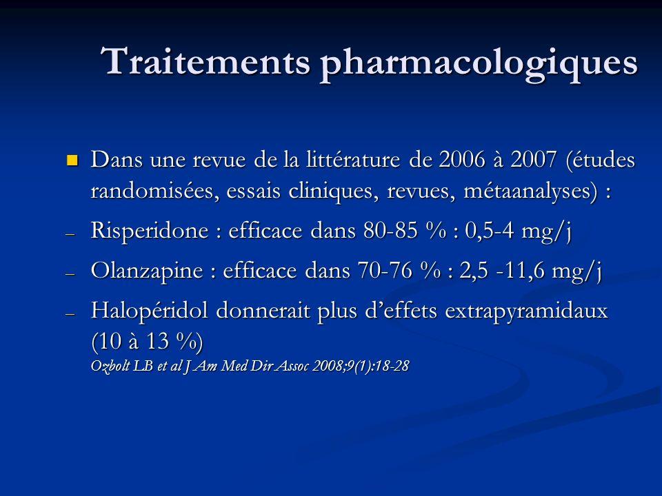 Traitements pharmacologiques Dans une revue de la littérature de 2006 à 2007 (études randomisées, essais cliniques, revues, métaanalyses) : Dans une revue de la littérature de 2006 à 2007 (études randomisées, essais cliniques, revues, métaanalyses) : – Risperidone : efficace dans 80-85 % : 0,5-4 mg/j – Olanzapine : efficace dans 70-76 % : 2,5 -11,6 mg/j – Halopéridol donnerait plus deffets extrapyramidaux (10 à 13 %) Ozbolt LB et al J Am Med Dir Assoc 2008;9(1):18-28