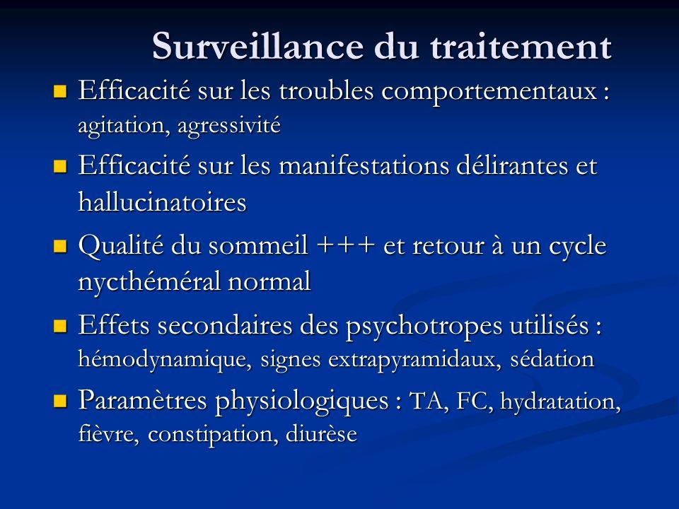 Surveillance du traitement Efficacité sur les troubles comportementaux : agitation, agressivité Efficacité sur les troubles comportementaux : agitatio
