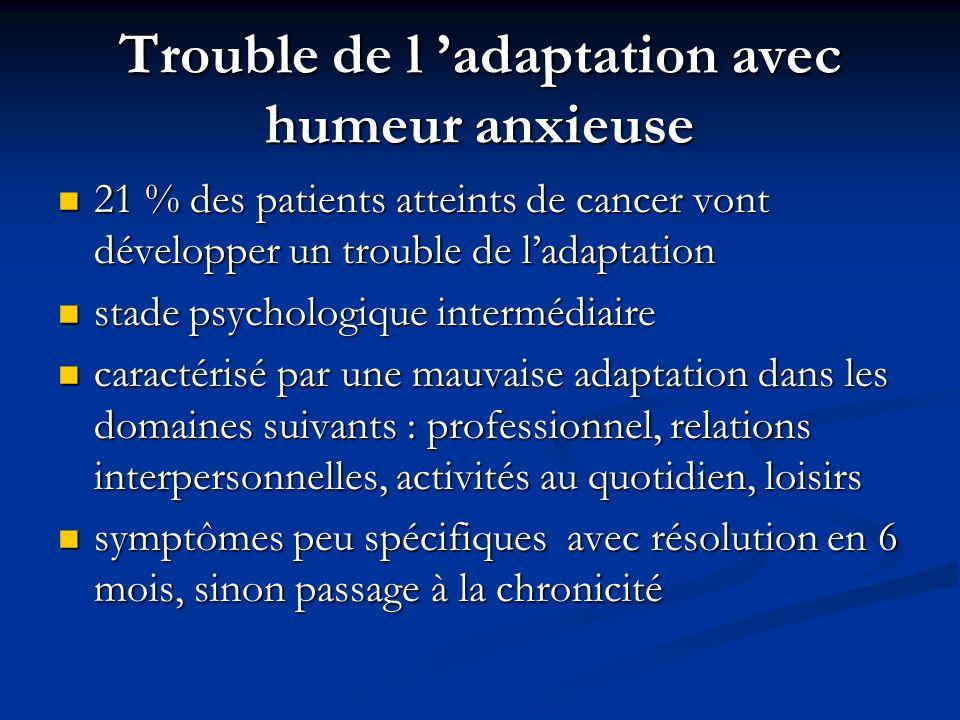 Trouble de l adaptation avec humeur anxieuse 21 % des patients atteints de cancer vont développer un trouble de ladaptation 21 % des patients atteints