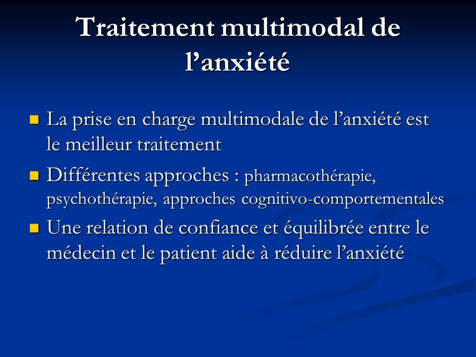 Traitement multimodal de lanxiété La prise en charge multimodale de lanxiété est le meilleur traitement La prise en charge multimodale de lanxiété est le meilleur traitement Différentes approches : pharmacothérapie, psychothérapie, approches cognitivo-comportementales Différentes approches : pharmacothérapie, psychothérapie, approches cognitivo-comportementales Une relation de confiance et équilibrée entre le médecin et le patient aide à réduire lanxiété Une relation de confiance et équilibrée entre le médecin et le patient aide à réduire lanxiété