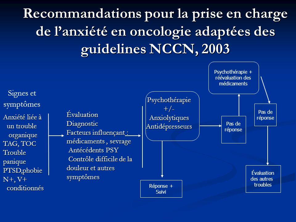 Recommandations pour la prise en charge de lanxiété en oncologie adaptées des guidelines NCCN, 2003 ÉvaluationDiagnostic Facteurs influençant : médica