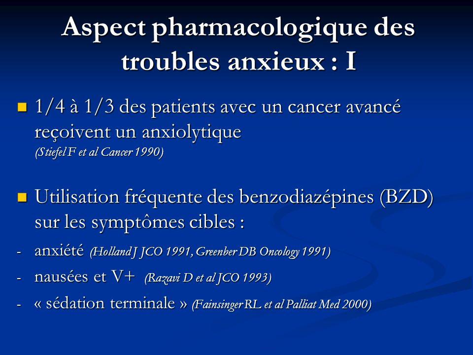 Aspect pharmacologique des troubles anxieux : I 1/4 à 1/3 des patients avec un cancer avancé reçoivent un anxiolytique (Stiefel F et al Cancer 1990) 1/4 à 1/3 des patients avec un cancer avancé reçoivent un anxiolytique (Stiefel F et al Cancer 1990) Utilisation fréquente des benzodiazépines (BZD) sur les symptômes cibles : Utilisation fréquente des benzodiazépines (BZD) sur les symptômes cibles :  anxiété (Holland J JCO 1991, Greenber DB Oncology 1991)  nausées et V+ (Razavi D et al JCO 1993)  « sédation terminale » (Fainsinger RL et al Palliat Med 2000)
