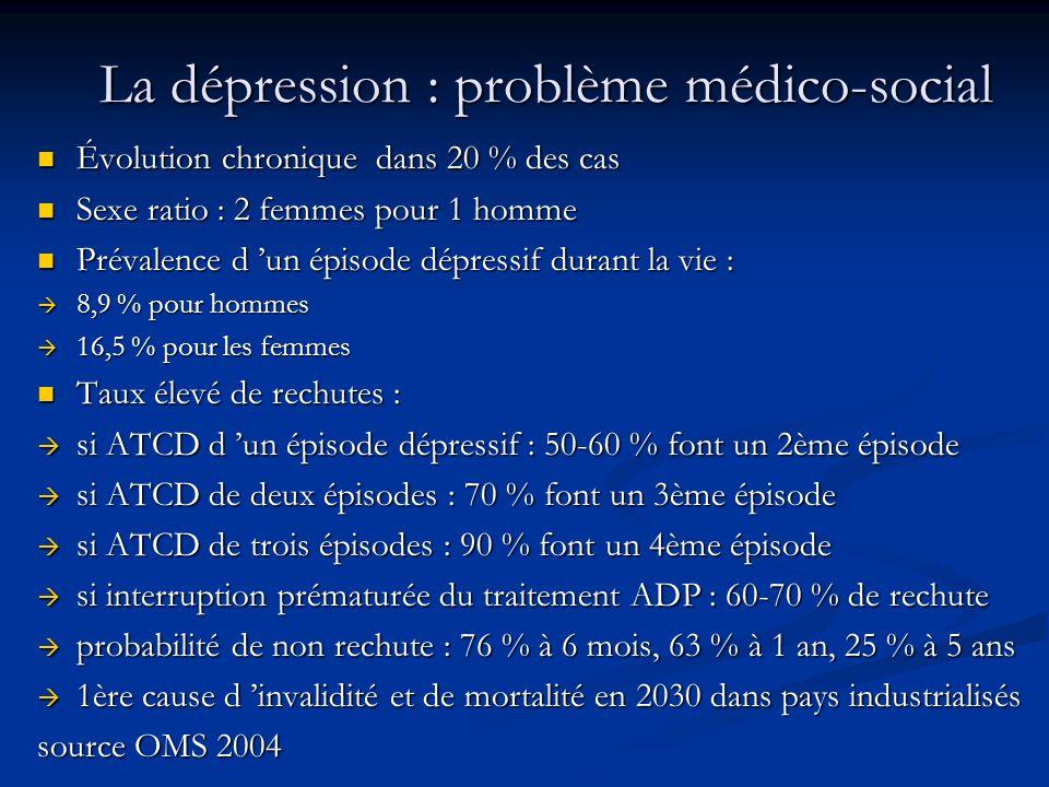 La dépression : problème médico-social Évolution chronique dans 20 % des cas Évolution chronique dans 20 % des cas Sexe ratio : 2 femmes pour 1 homme Sexe ratio : 2 femmes pour 1 homme Prévalence d un épisode dépressif durant la vie : Prévalence d un épisode dépressif durant la vie : 8,9 % pour hommes 8,9 % pour hommes 16,5 % pour les femmes 16,5 % pour les femmes Taux élevé de rechutes : Taux élevé de rechutes : si ATCD d un épisode dépressif : 50-60 % font un 2ème épisode si ATCD d un épisode dépressif : 50-60 % font un 2ème épisode si ATCD de deux épisodes : 70 % font un 3ème épisode si ATCD de deux épisodes : 70 % font un 3ème épisode si ATCD de trois épisodes : 90 % font un 4ème épisode si ATCD de trois épisodes : 90 % font un 4ème épisode si interruption prématurée du traitement ADP : 60-70 % de rechute si interruption prématurée du traitement ADP : 60-70 % de rechute probabilité de non rechute : 76 % à 6 mois, 63 % à 1 an, 25 % à 5 ans probabilité de non rechute : 76 % à 6 mois, 63 % à 1 an, 25 % à 5 ans 1ère cause d invalidité et de mortalité en 2030 dans pays industrialisés 1ère cause d invalidité et de mortalité en 2030 dans pays industrialisés source OMS 2004
