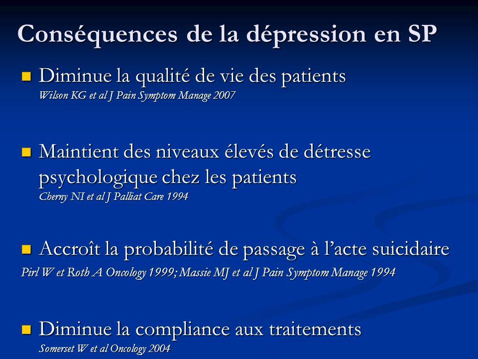 Conséquences de la dépression en SP Diminue la qualité de vie des patients Wilson KG et al J Pain Symptom Manage 2007 Diminue la qualité de vie des patients Wilson KG et al J Pain Symptom Manage 2007 Maintient des niveaux élevés de détresse psychologique chez les patients Cherny NI et al J Palliat Care 1994 Maintient des niveaux élevés de détresse psychologique chez les patients Cherny NI et al J Palliat Care 1994 Accroît la probabilité de passage à lacte suicidaire Accroît la probabilité de passage à lacte suicidaire Pirl W et Roth A Oncology 1999; Massie MJ et al J Pain Symptom Manage 1994 Diminue la compliance aux traitements Somerset W et al Oncology 2004 Diminue la compliance aux traitements Somerset W et al Oncology 2004