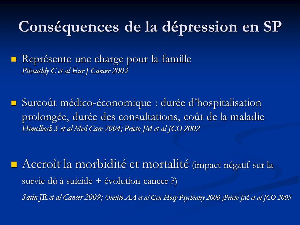 Conséquences de la dépression en SP Représente une charge pour la famille Pitceathly C et al Eur J Cancer 2003 Représente une charge pour la famille P