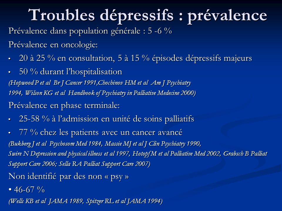 Troubles dépressifs : prévalence Prévalence dans population générale : 5 -6 % Prévalence en oncologie: 20 à 25 % en consultation, 5 à 15 % épisodes dépressifs majeurs 20 à 25 % en consultation, 5 à 15 % épisodes dépressifs majeurs 50 % durant lhospitalisation 50 % durant lhospitalisation (Hopwood P et al Br J Cancer 1991,Chochinov HM et al Am J Psychiatry 1994, Wilson KG et al Handbook of Psychiatry in Palliative Medecine 2000) Prévalence en phase terminale: 25-58 % à ladmission en unité de soins palliatifs 25-58 % à ladmission en unité de soins palliatifs 77 % chez les patients avec un cancer avancé 77 % chez les patients avec un cancer avancé (Bukberg J et al Psychosom Med 1984, Massie MJ et al J Clin Psychiatry 1990, Swire N Depression and physical illness et al 1997, Hotopf M et al Palliative Med 2002, Grabsch B Palliat Support Care 2006; Sella RA Palliat Support Care 2007) Non identifié par des non « psy » 46-67 % 46-67 % (Wells KB et al JAMA 1989, Spitzer RL et al JAMA 1994)