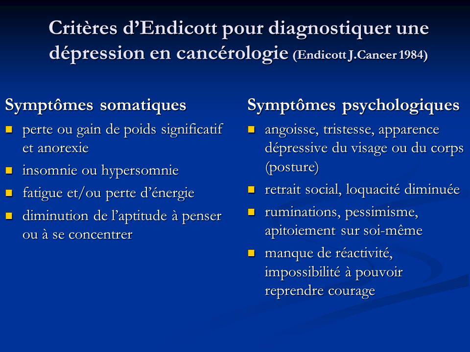 Critères dEndicott pour diagnostiquer une dépression en cancérologie (Endicott J.Cancer 1984) Symptômes somatiques perte ou gain de poids significatif