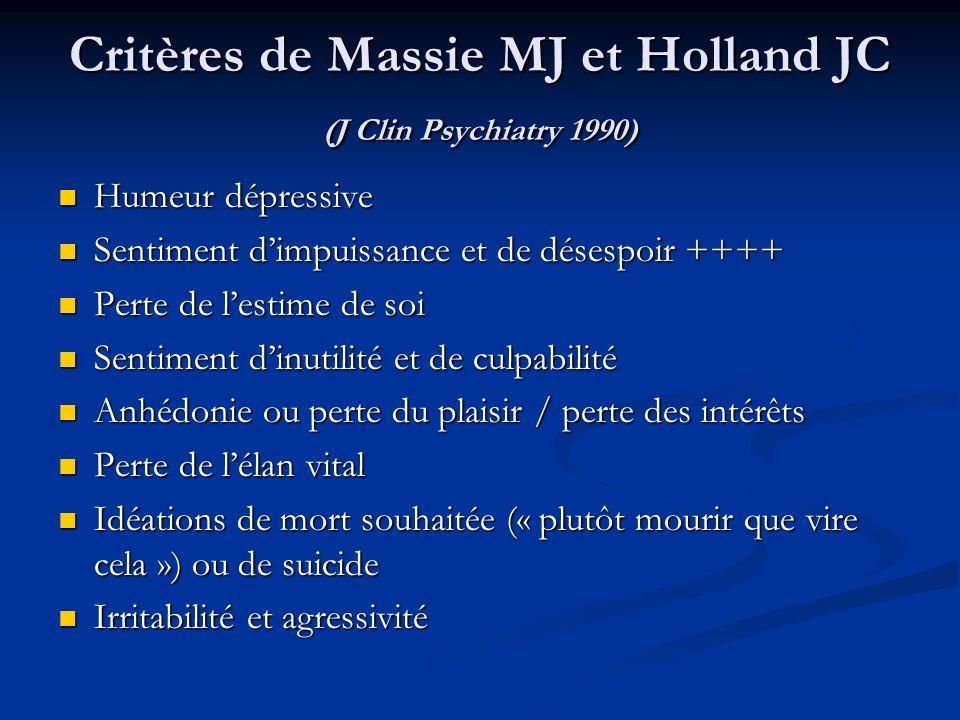 Critères de Massie MJ et Holland JC (J Clin Psychiatry 1990) Humeur dépressive Humeur dépressive Sentiment dimpuissance et de désespoir ++++ Sentiment