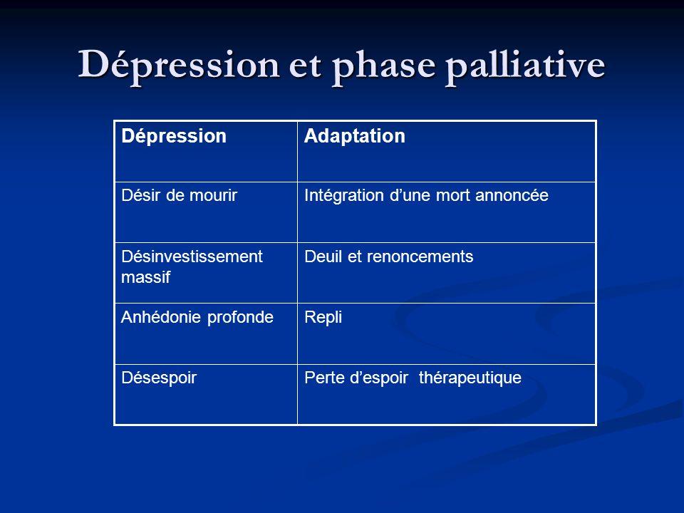 Dépression et phase palliative Perte despoir thérapeutiqueDésespoir RepliAnhédonie profonde Deuil et renoncementsDésinvestissement massif Intégration