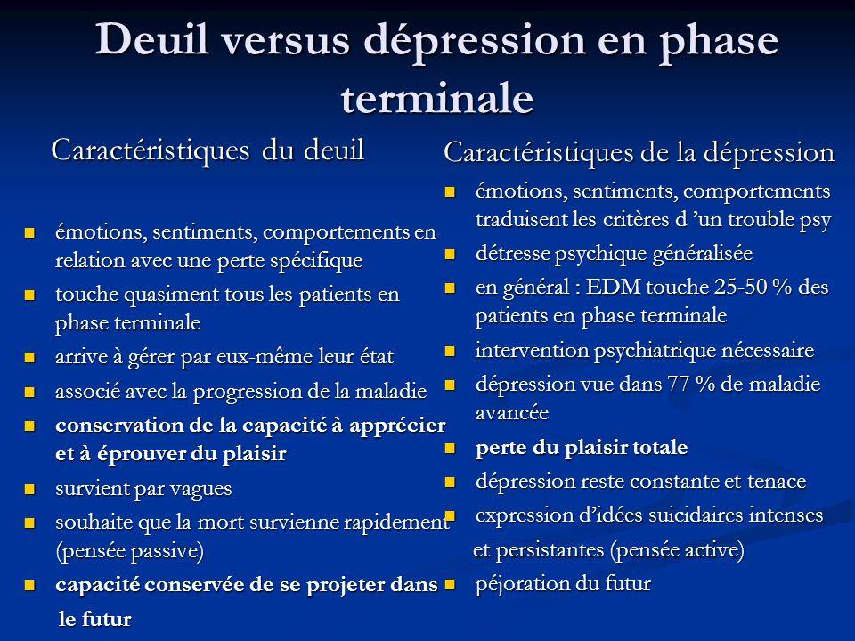 Deuil versus dépression en phase terminale Caractéristiques du deuil Caractéristiques du deuil émotions, sentiments, comportements en relation avec un