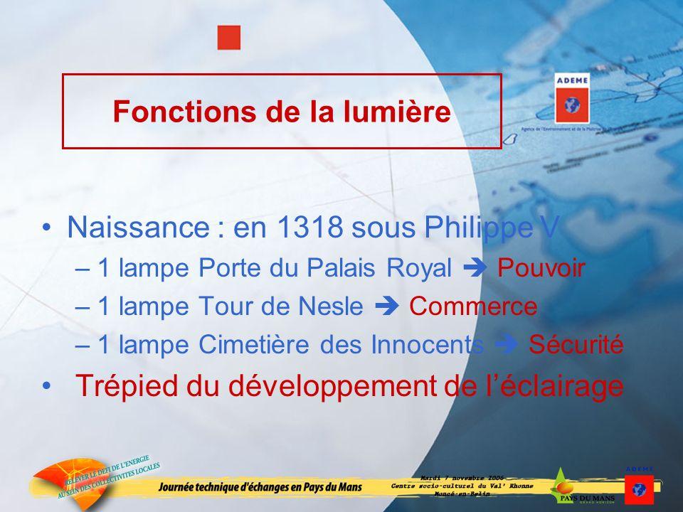 Fonctions de la lumière Naissance : en 1318 sous Philippe V –1 lampe Porte du Palais Royal Pouvoir –1 lampe Tour de Nesle Commerce –1 lampe Cimetière des Innocents Sécurité Trépied du développement de léclairage