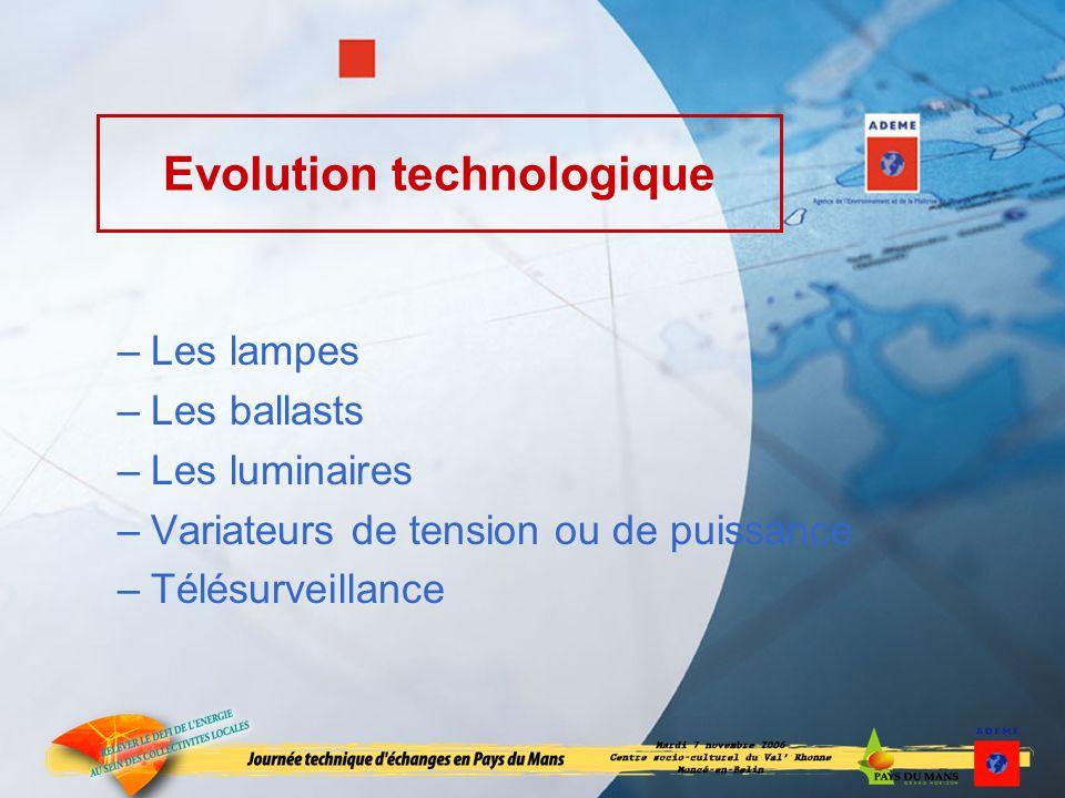 Evolution technologique –Les lampes –Les ballasts –Les luminaires –Variateurs de tension ou de puissance –Télésurveillance