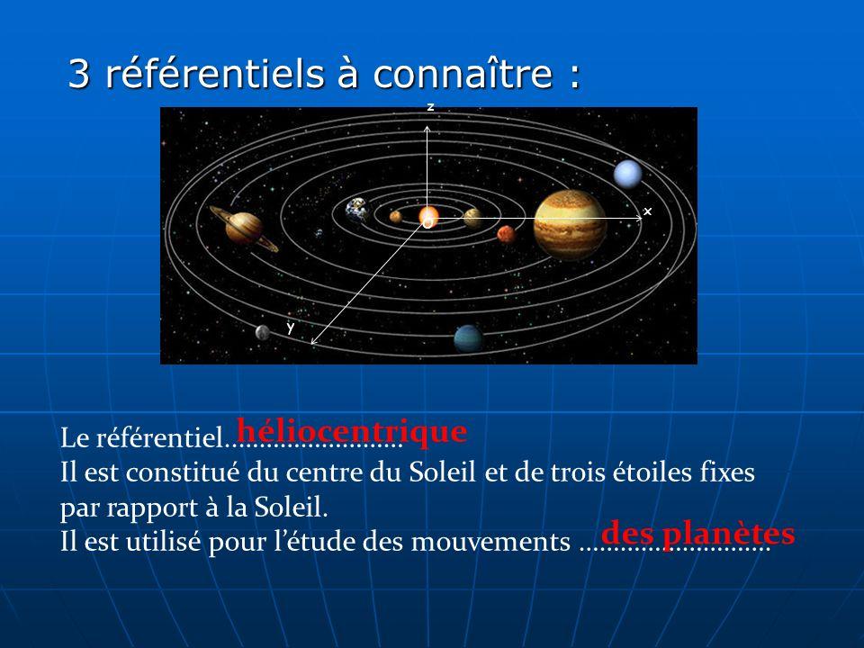 3 référentiels à connaître : O y x z Le référentiel..…………………… Il est constitué du centre du Soleil et de trois étoiles fixes par rapport à la Soleil.