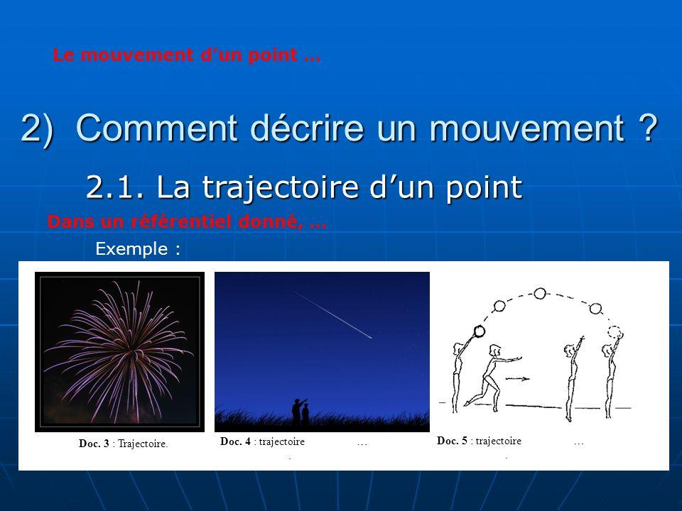 Le mouvement dun point … 2) Comment décrire un mouvement ? 2.1. La trajectoire dun point Exemple : Doc. 3 : Trajectoire. Doc. 4 : trajectoire …. Doc.