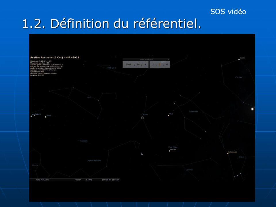 1.2. Définition du référentiel. SOS vidéo