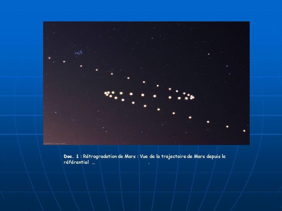 Doc. 1 : Rétrogradation de Mars : Vue de la trajectoire de Mars depuis le référentiel ….