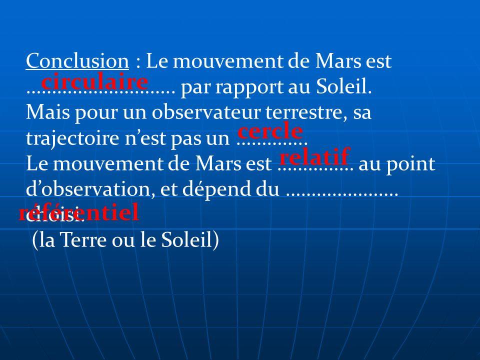 Conclusion : Le mouvement de Mars est ……………………….. par rapport au Soleil. Mais pour un observateur terrestre, sa trajectoire nest pas un ………….. Le mouv