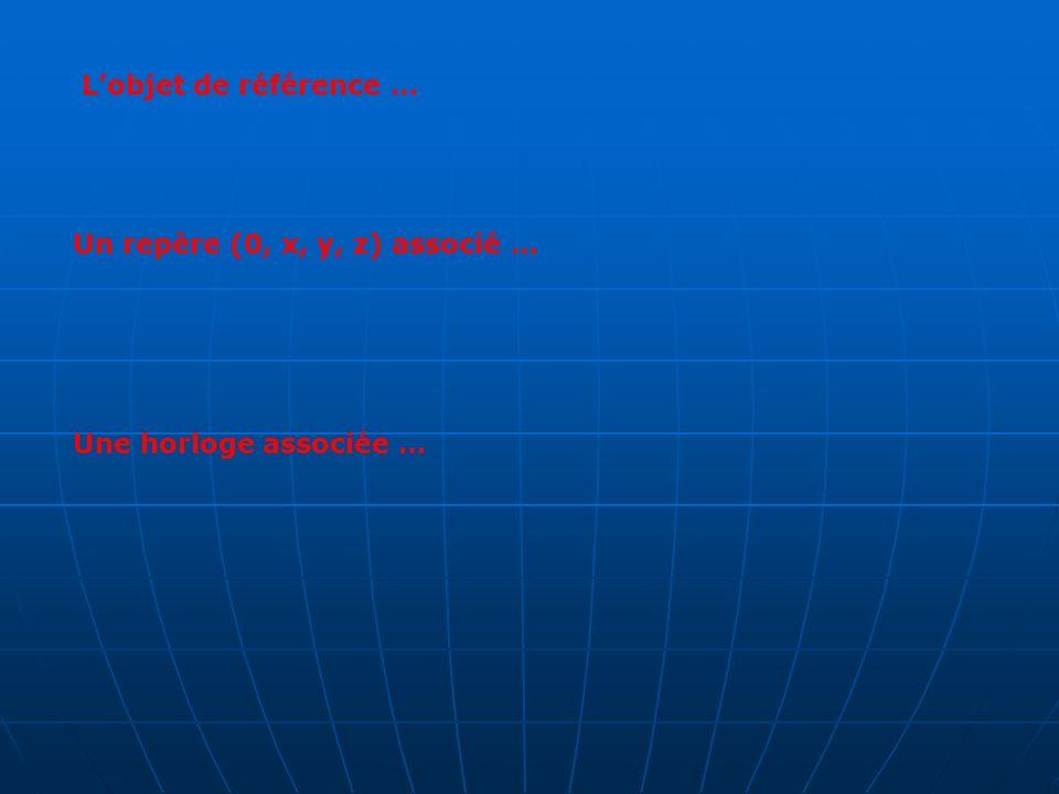 Lobjet de référence … Un repère (0, x, y, z) associé … Une horloge associée …