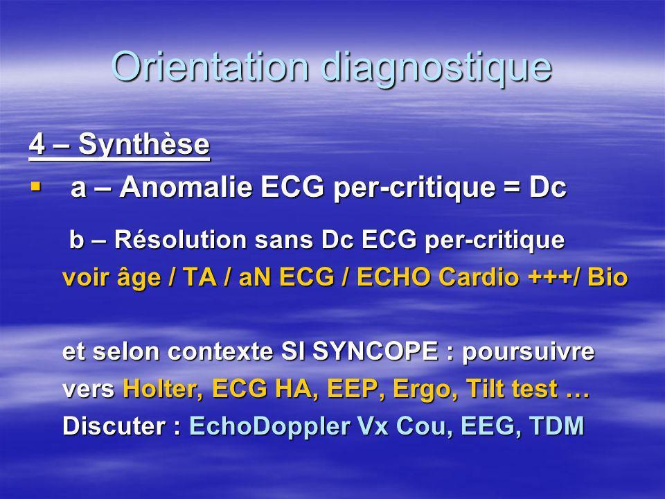 Orientation diagnostique 4 – Synthèse a – Anomalie ECG per-critique = Dc a – Anomalie ECG per-critique = Dc b – Résolution sans Dc ECG per-critique b