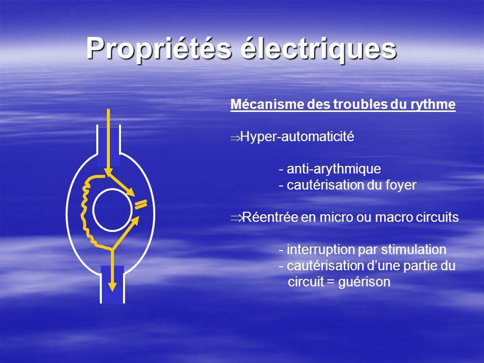 Propriétés électriques Mécanisme des troubles du rythme Hyper-automaticité - anti-arythmique - cautérisation du foyer Réentrée en micro ou macro circu