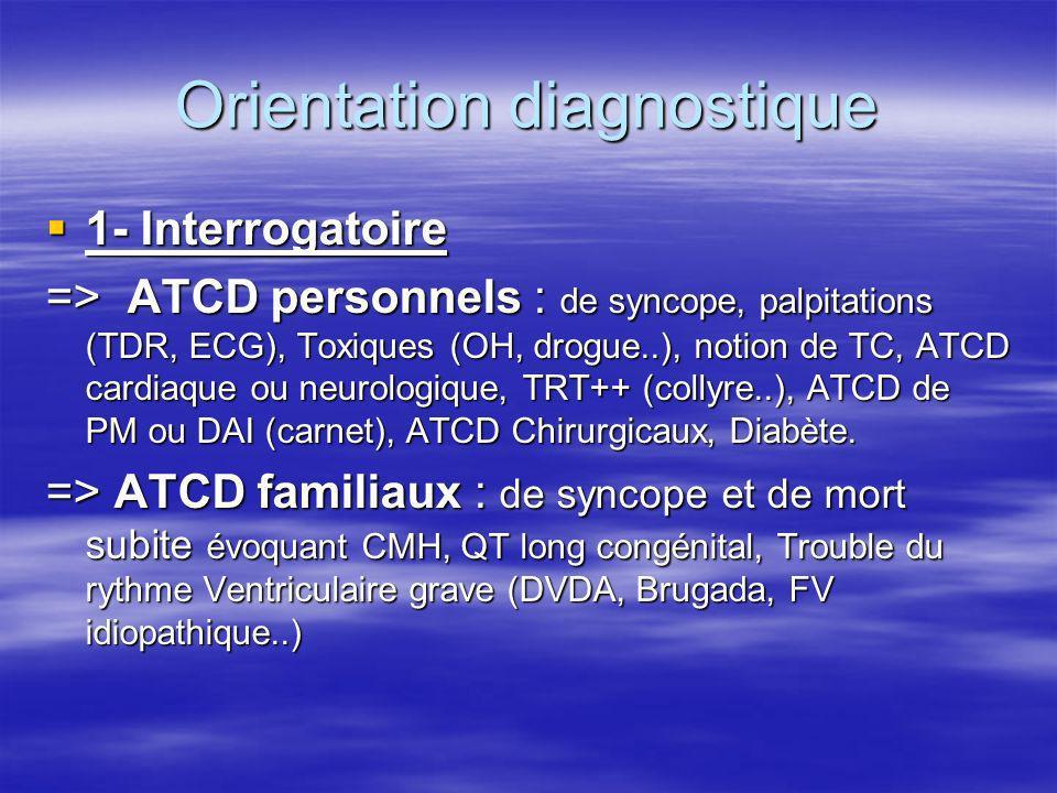 Orientation diagnostique 1 - Interrogatoire 1 - Interrogatoire => Eliminer les fausses syncopes => Eliminer les fausses syncopes - Métabolique et intox : contexte particulier et assez longue => Intoxication (CO, OH..) => Intoxication (CO, OH..) => Trouble métabolique (hypoglycémie, Ca++, GDS) => Trouble métabolique (hypoglycémie, Ca++, GDS) - Neuro et psy => Épilepsie (aura, cri, morsure lat., tonico-clonie, amnésie, obnubilation post-critique).