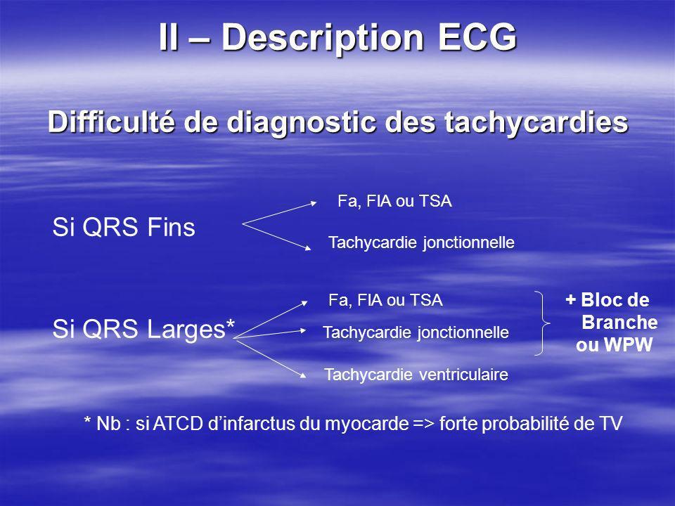 II – Description ECG Difficulté de diagnostic des tachycardies Si QRS Fins Fa, FlA ou TSA Tachycardie jonctionnelle Si QRS Larges* Fa, FlA ou TSA Tach
