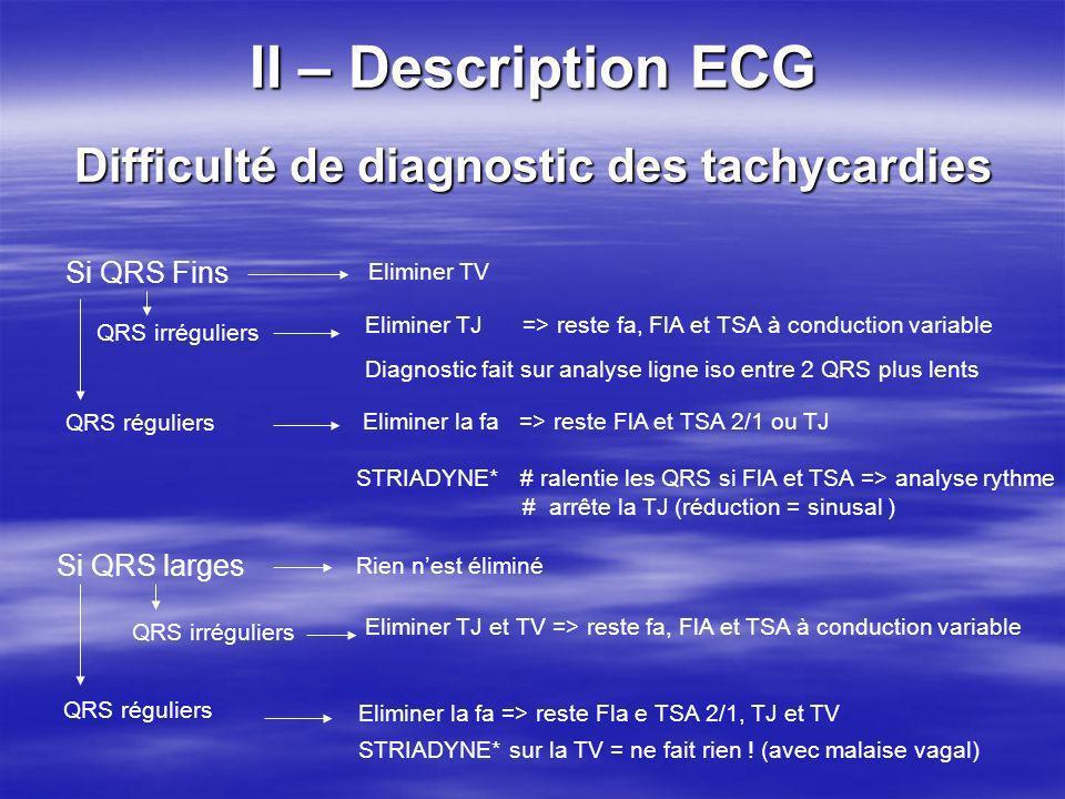 II – Description ECG Difficulté de diagnostic des tachycardies Si QRS Fins Eliminer TV QRS irréguliers Eliminer TJ => reste fa, FlA et TSA à conductio