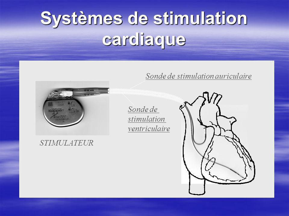 Systèmes de stimulation cardiaque STIMULATEUR Sonde de stimulation auriculaire Sonde de stimulation ventriculaire