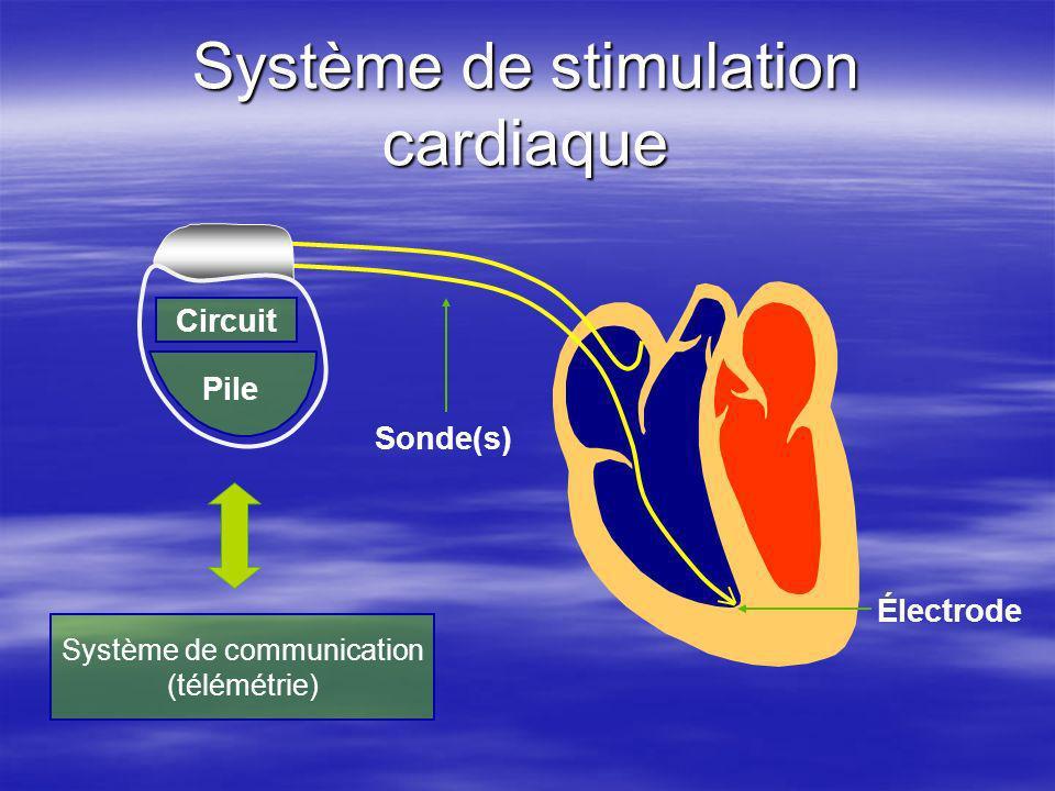 Système de stimulation cardiaque Système de communication (télémétrie) Pile Circuit Sonde(s) Électrode