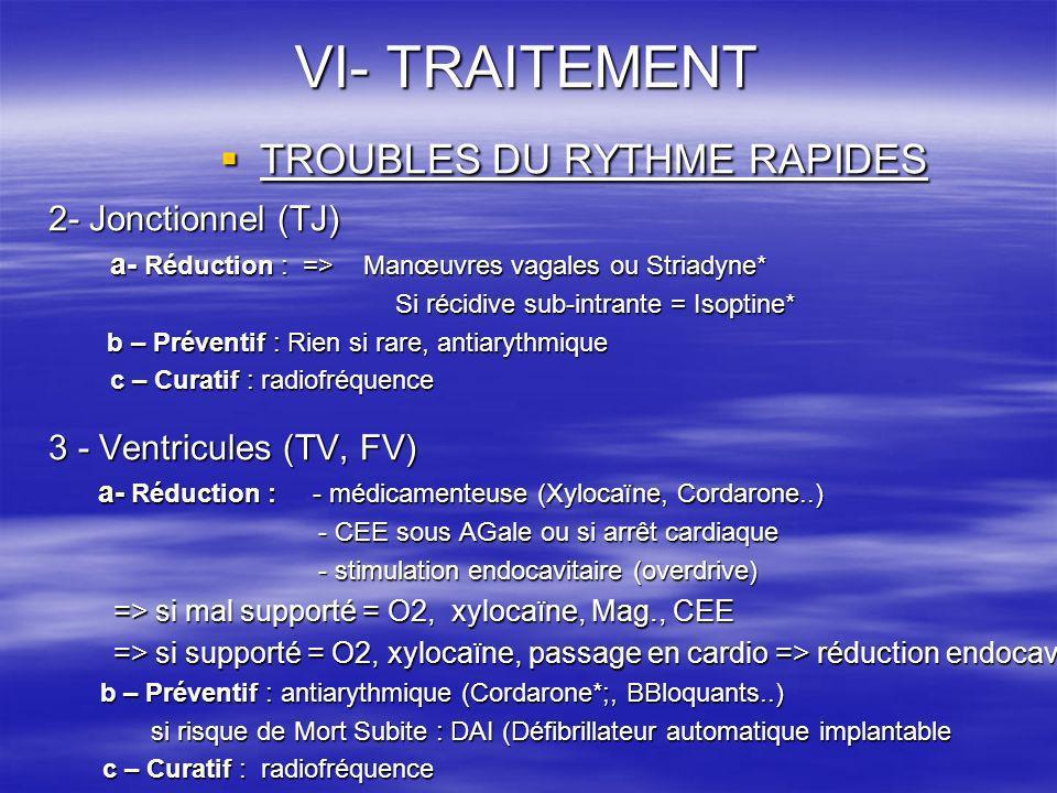 VI- TRAITEMENT TROUBLES DU RYTHME RAPIDES TROUBLES DU RYTHME RAPIDES 2- Jonctionnel (TJ) a- Réduction : => Manœuvres vagales ou Striadyne* a- Réductio