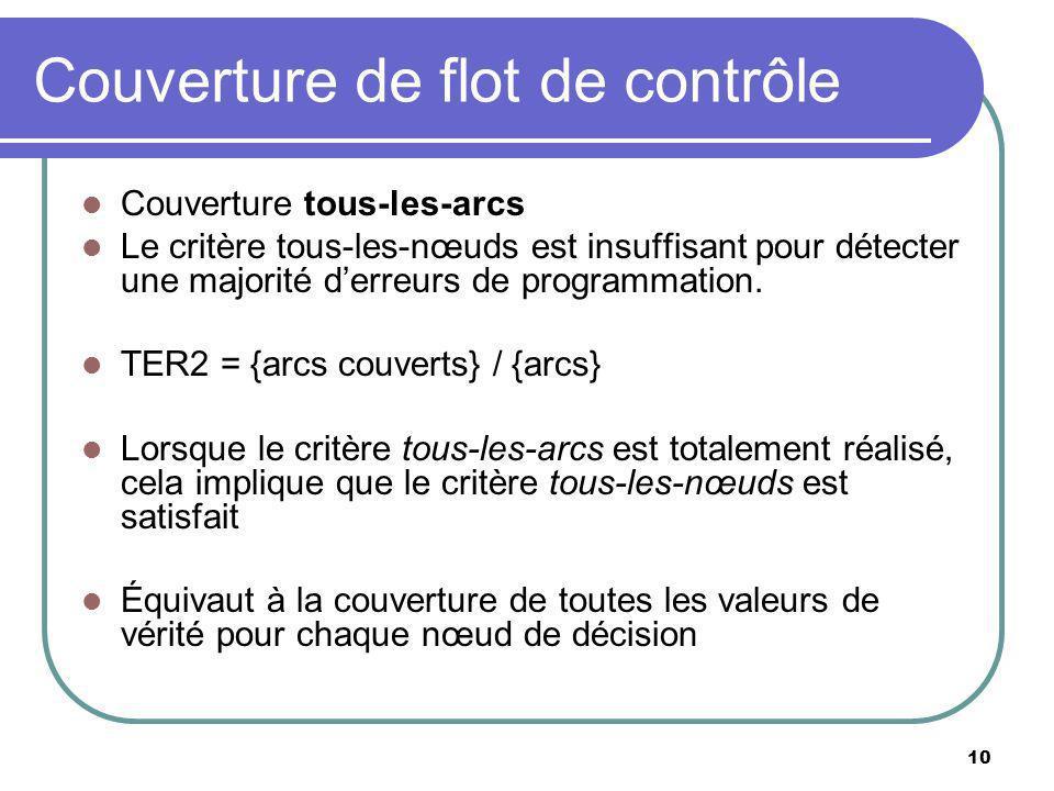 10 Couverture de flot de contrôle Couverture tous-les-arcs Le critère tous-les-nœuds est insuffisant pour détecter une majorité derreurs de programmation.