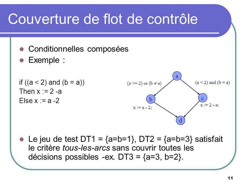 11 Couverture de flot de contrôle Conditionnelles composées Exemple : if ((a < 2) and (b = a)) Then x := 2 -a Else x := a -2 Le jeu de test DT1 = {a=b=1}, DT2 = {a=b=3} satisfait le critère tous-les-arcs sans couvrir toutes les décisions possibles -ex.