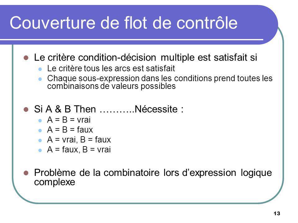 13 Couverture de flot de contrôle Le critère condition-décision multiple est satisfait si Le critère tous les arcs est satisfait Chaque sous-expression dans les conditions prend toutes les combinaisons de valeurs possibles Si A & B Then ………..Nécessite : A = B = vrai A = B = faux A = vrai, B = faux A = faux, B = vrai Problème de la combinatoire lors dexpression logique complexe