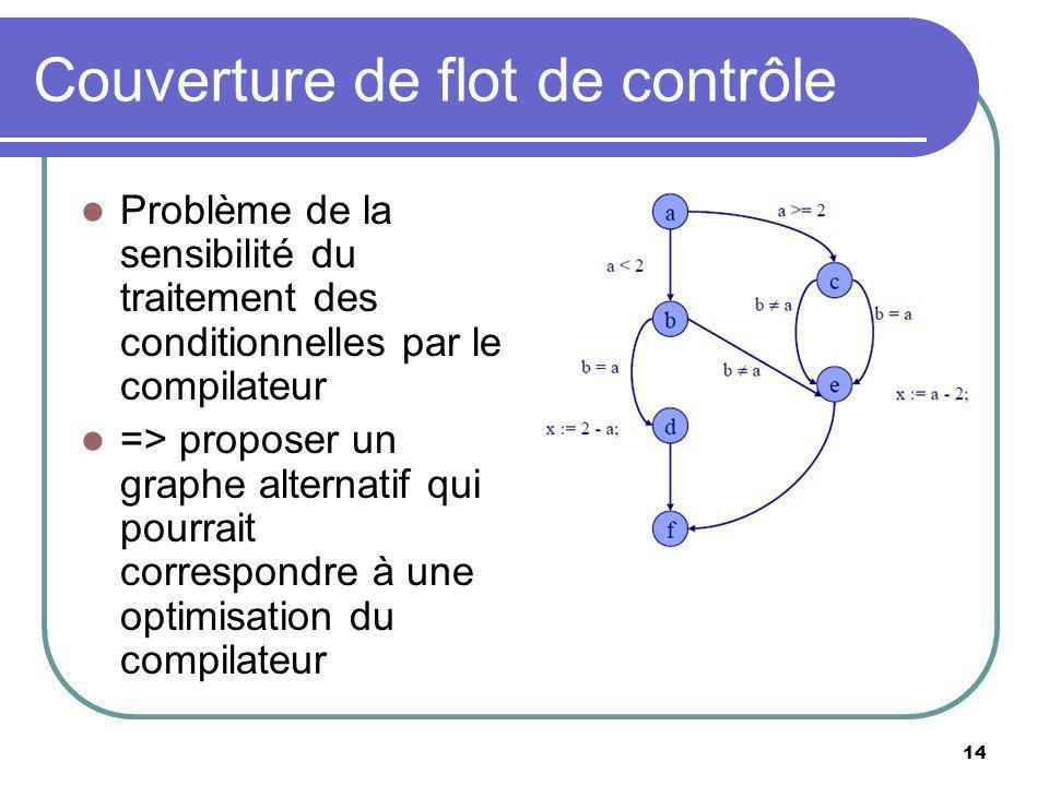 14 Couverture de flot de contrôle Problème de la sensibilité du traitement des conditionnelles par le compilateur => proposer un graphe alternatif qui pourrait correspondre à une optimisation du compilateur
