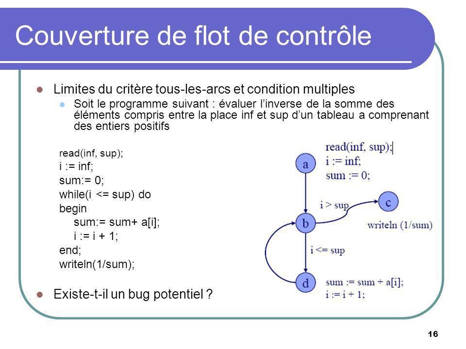 16 Couverture de flot de contrôle Limites du critère tous-les-arcs et condition multiples Soit le programme suivant : évaluer linverse de la somme des éléments compris entre la place inf et sup dun tableau a comprenant des entiers positifs read(inf, sup); i := inf; sum:= 0; while(i <= sup) do begin sum:= sum+ a[i]; i := i + 1; end; writeln(1/sum); Existe-t-il un bug potentiel ?